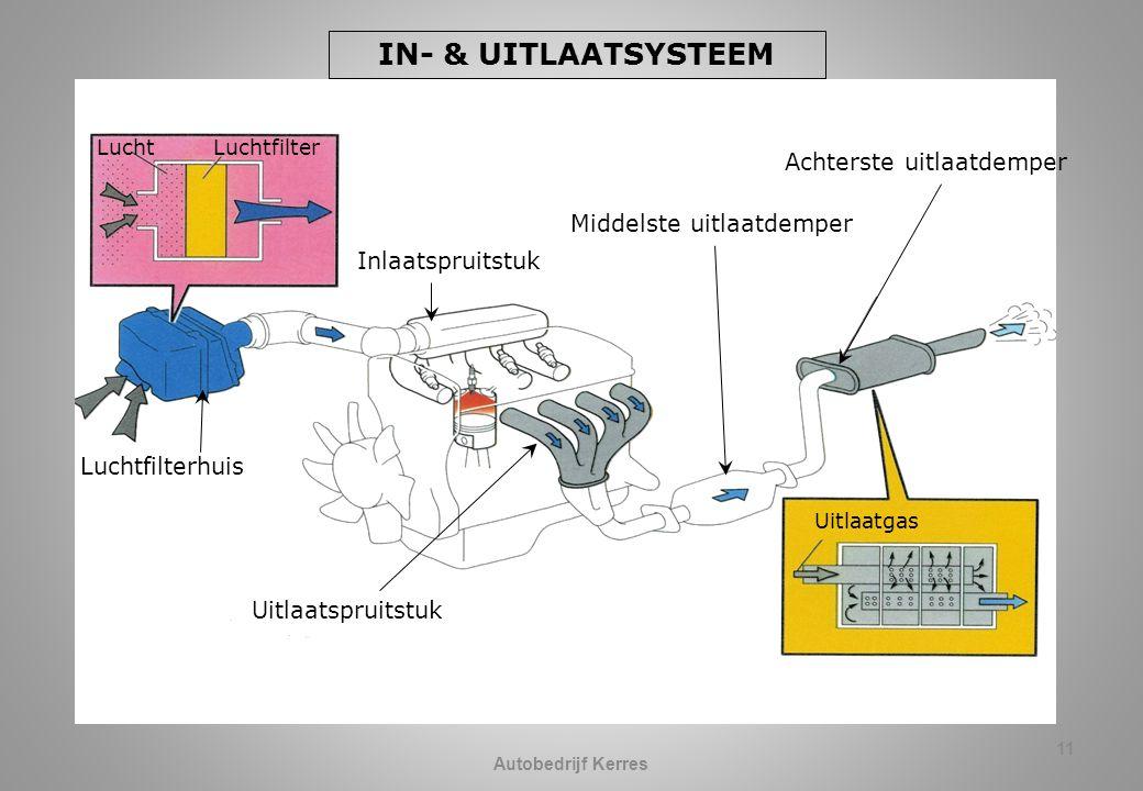 IN- & UITLAATSYSTEEM Achterste uitlaatdemper Middelste uitlaatdemper