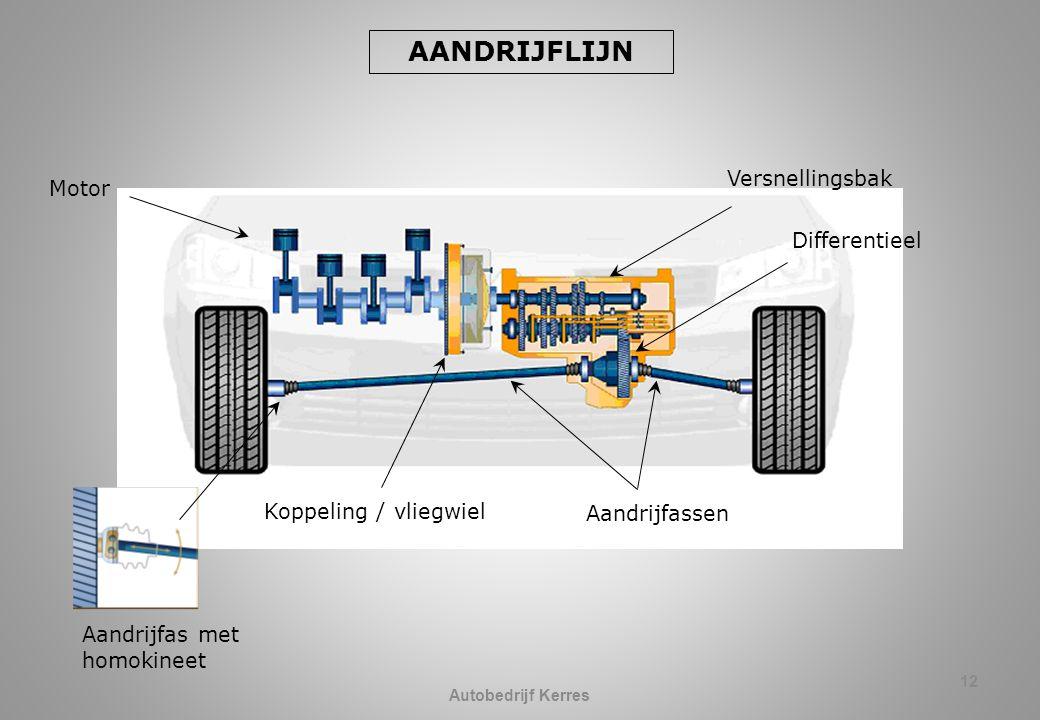 AANDRIJFLIJN Versnellingsbak Motor Differentieel Koppeling / vliegwiel