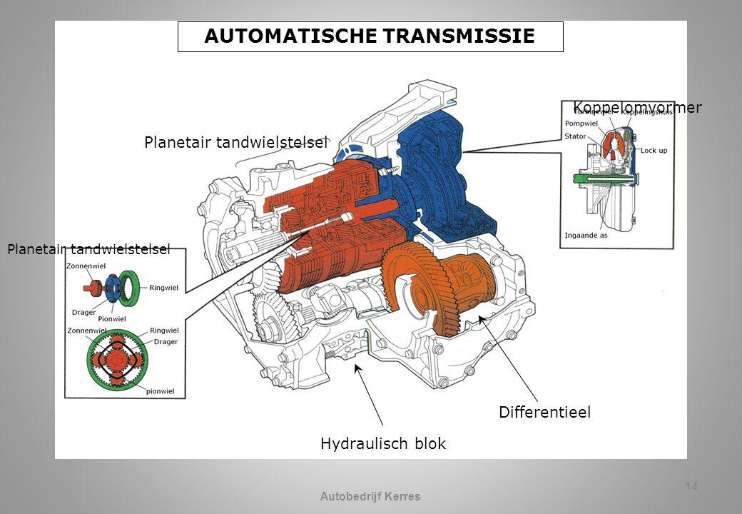 AUTOMATISCHE TRANSMISSIE