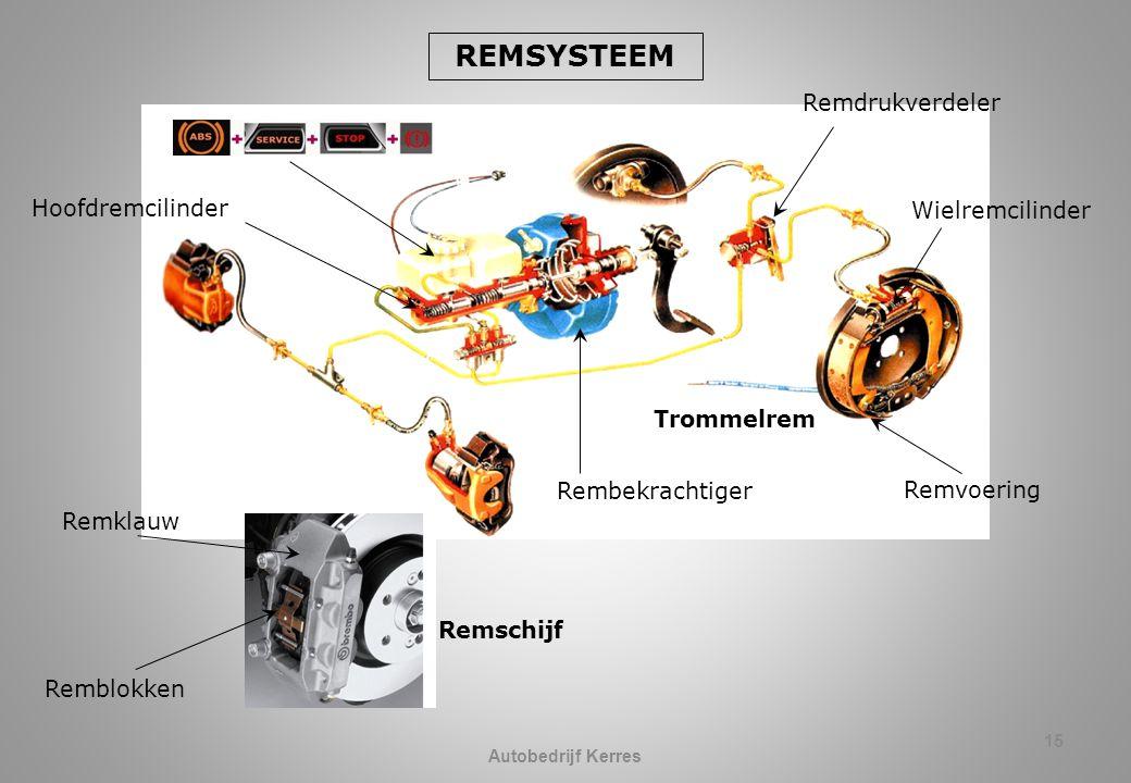 REMSYSTEEM Remdrukverdeler Hoofdremcilinder Wielremcilinder Trommelrem