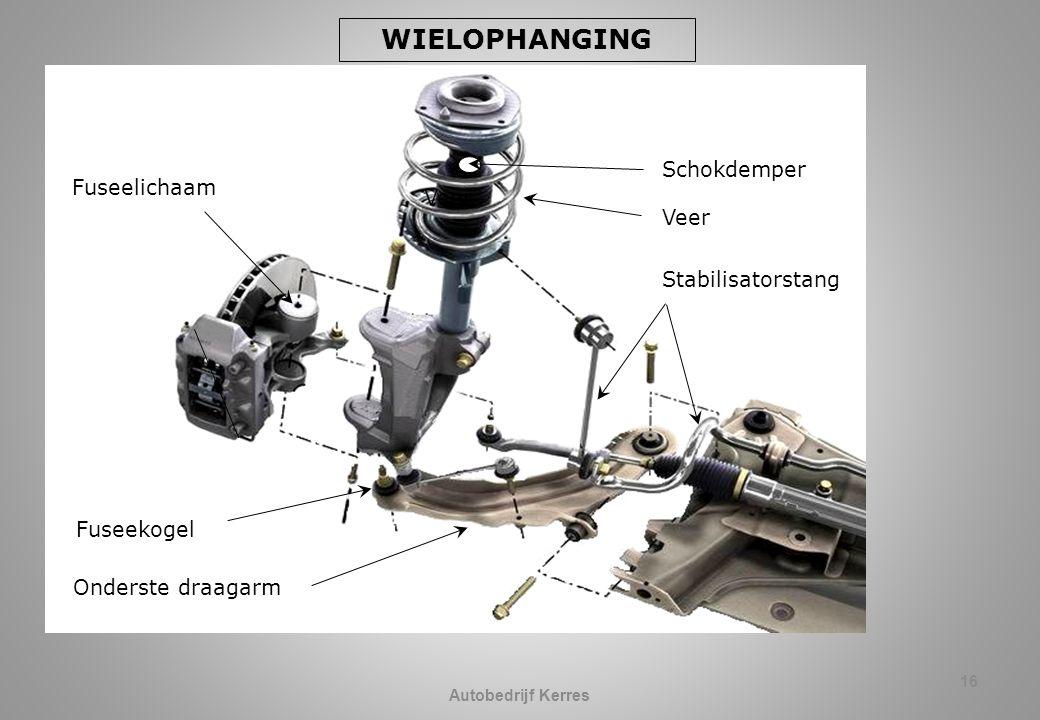 WIELOPHANGING Schokdemper Fuseelichaam Veer Veer Stabilisatorstang