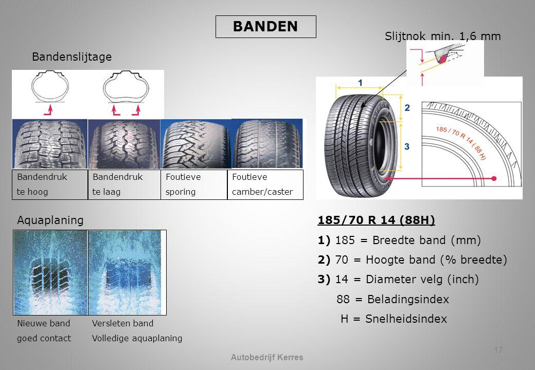 BANDEN Slijtnok min. 1,6 mm Bandenslijtage Aquaplaning