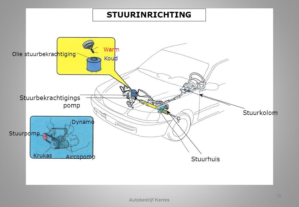 STUURINRICHTING Stuurbekrachtigings pomp Stuurkolom Stuurhuis Warm