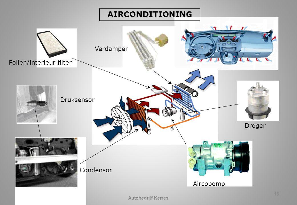 AIRCONDITIONING Verdamper Pollen/interieur filter Druksensor Droger