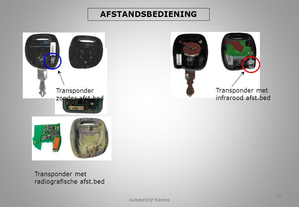 AFSTANDSBEDIENING Transponder zonder afst.bed