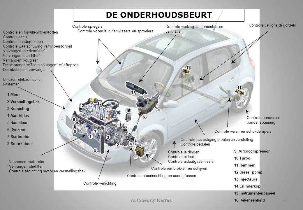 DE ONDERHOUDSBEURT Autobedrijf Kerres Controle spiegels