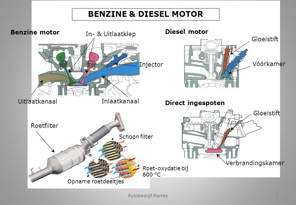 BENZINE & DIESEL MOTOR Benzine motor Diesel motor In- & Uitlaatklep