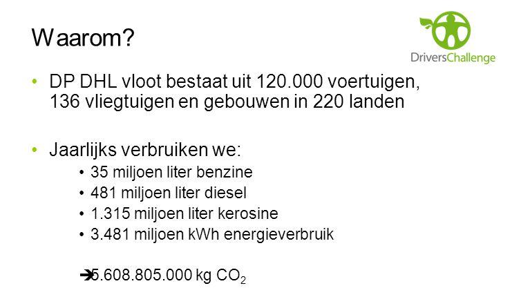 Waarom DP DHL vloot bestaat uit 120.000 voertuigen, 136 vliegtuigen en gebouwen in 220 landen. Jaarlijks verbruiken we: