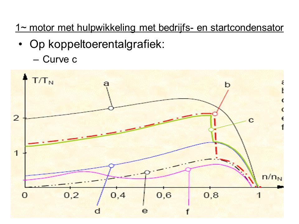 1~ motor met hulpwikkeling met bedrijfs- en startcondensator