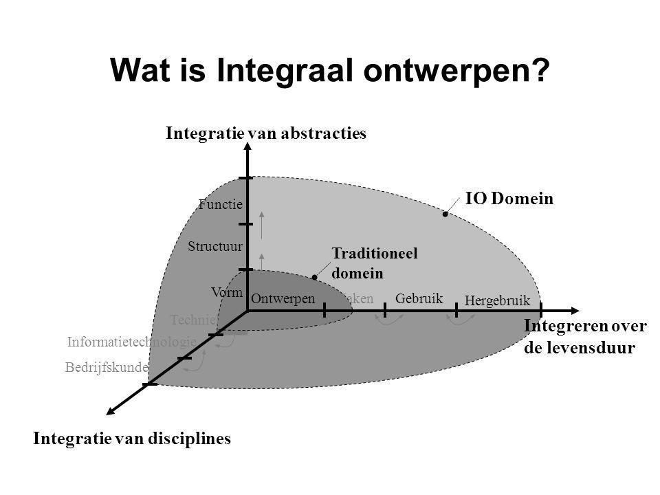 Wat is Integraal ontwerpen