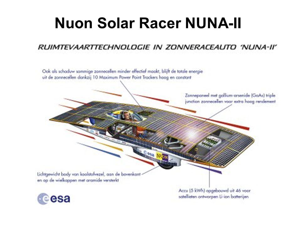 Nuon Solar Racer NUNA-II