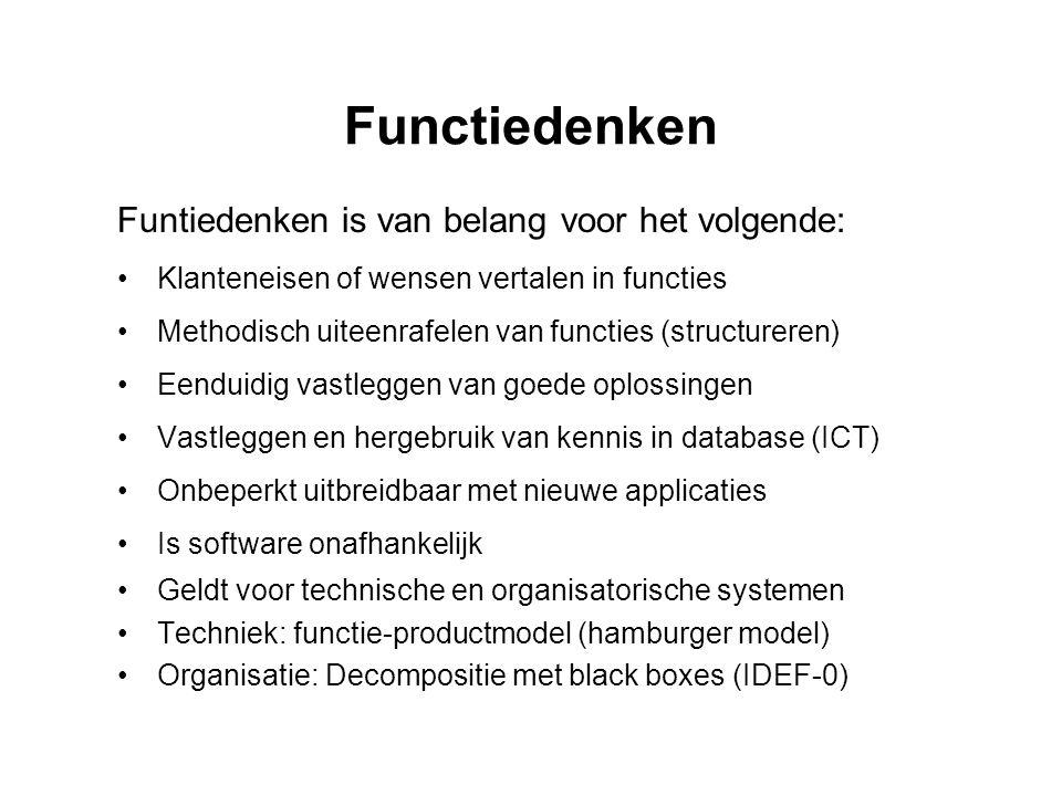 Functiedenken Funtiedenken is van belang voor het volgende:
