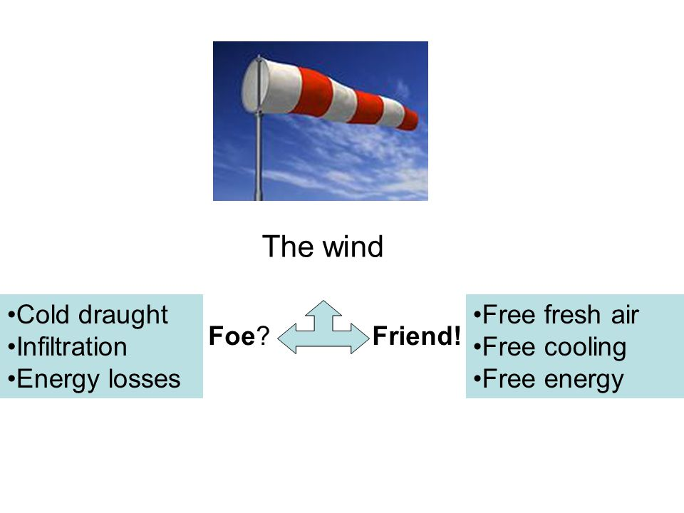 The wind Cold draught Infiltration Energy losses Free fresh air