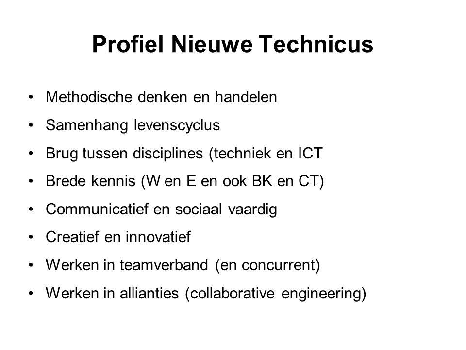 Profiel Nieuwe Technicus