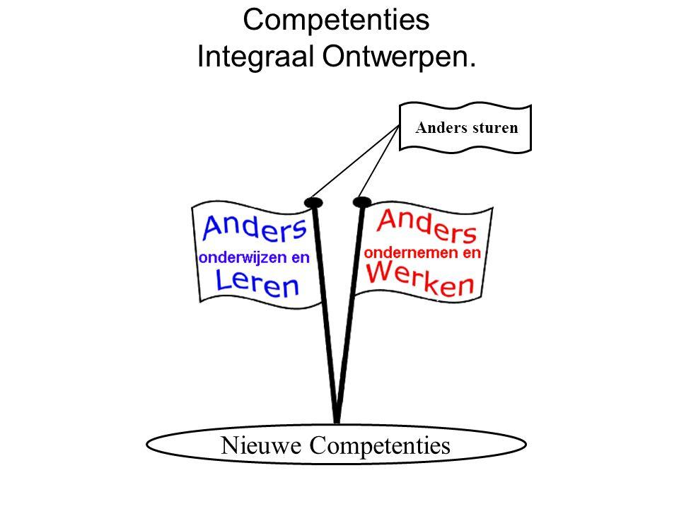 Competenties Integraal Ontwerpen.