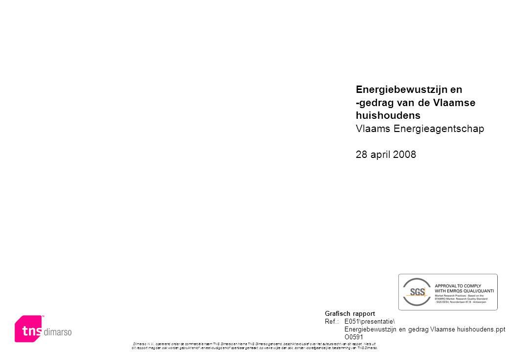 Energiebewustzijn en -gedrag van de Vlaamse huishoudens Vlaams Energieagentschap 28 april 2008