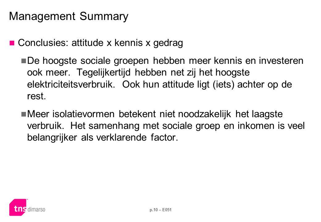 Management Summary Conclusies en aanbevelingen