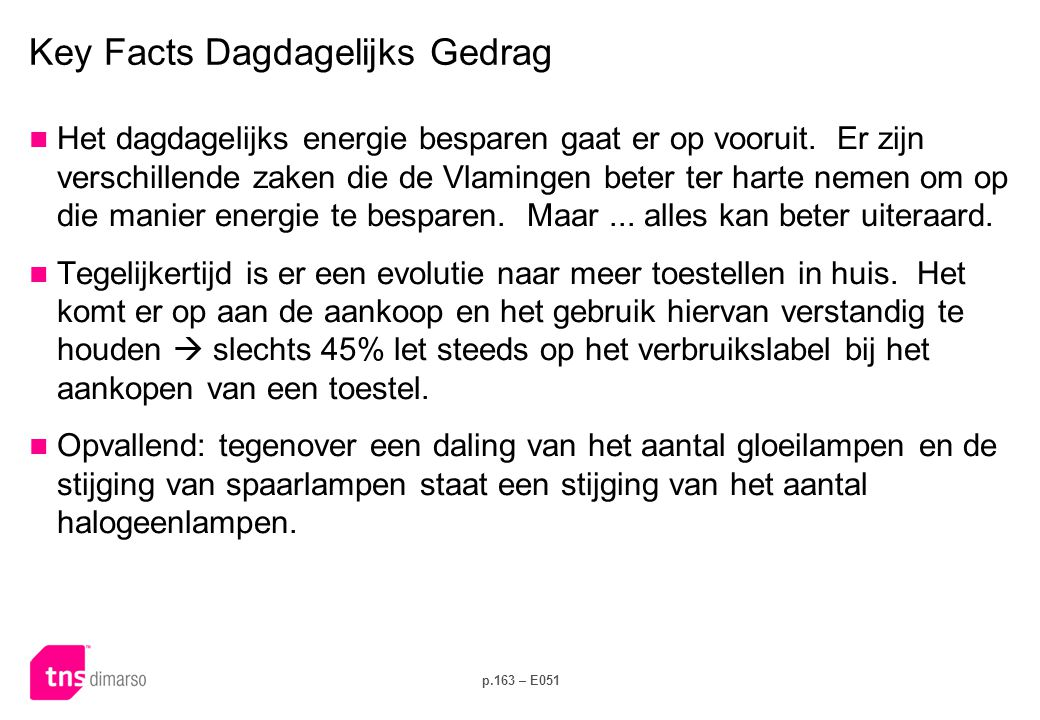 Key Facts Investeringsgedrag