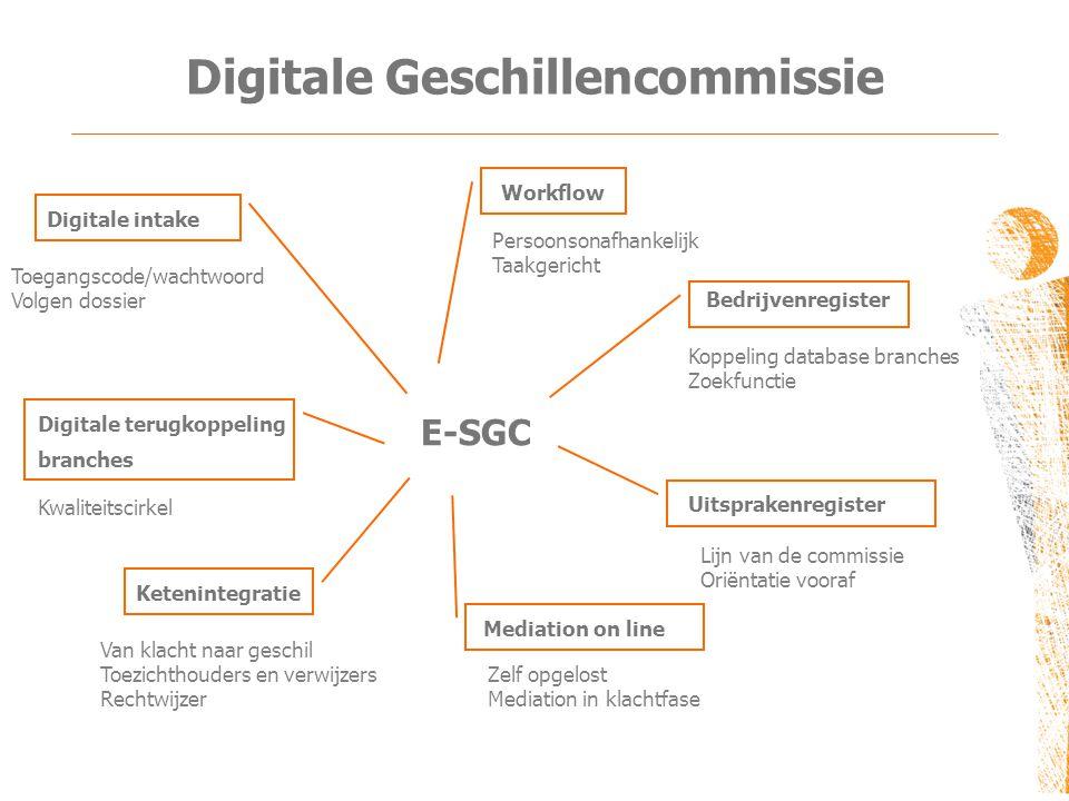 Digitale Geschillencommissie