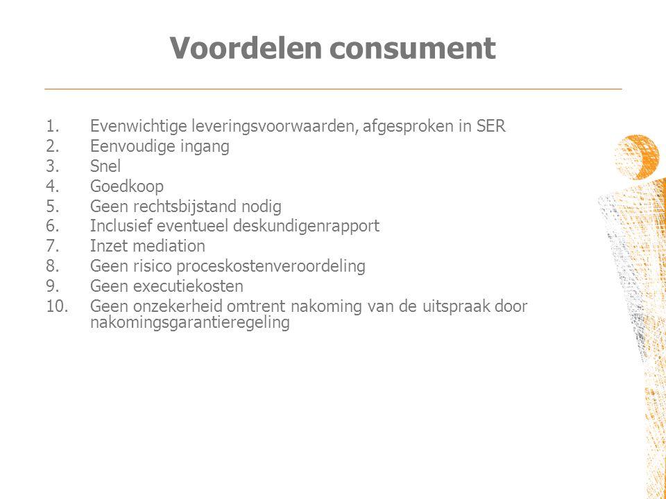 Voordelen consument Evenwichtige leveringsvoorwaarden, afgesproken in SER. Eenvoudige ingang. Snel.