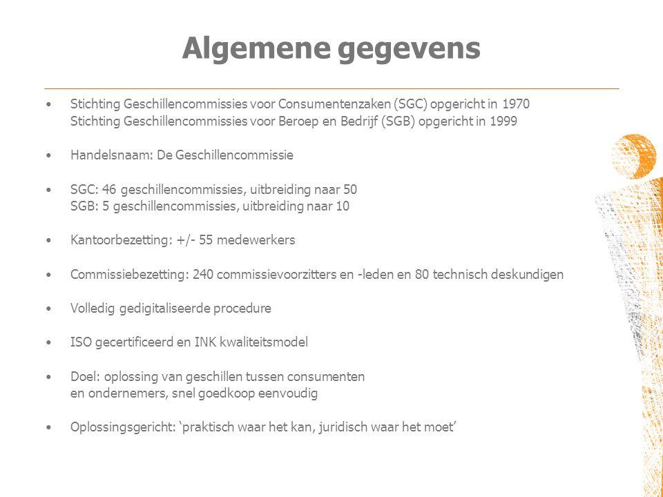 Algemene gegevens Stichting Geschillencommissies voor Consumentenzaken (SGC) opgericht in 1970.