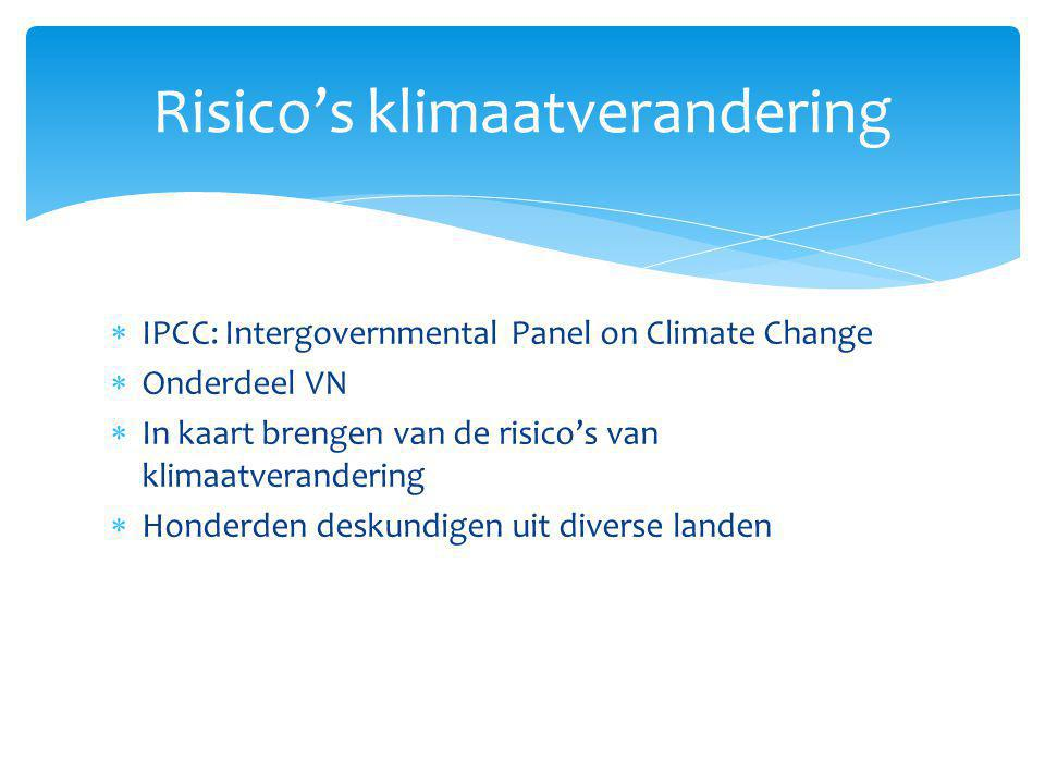 Risico's klimaatverandering