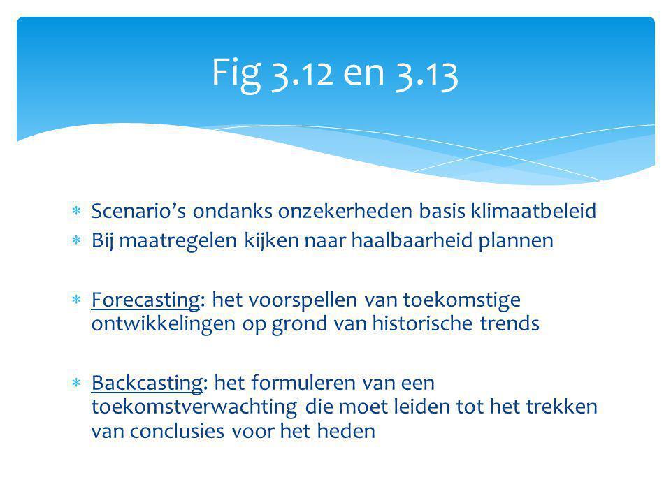 Fig 3.12 en 3.13 Scenario's ondanks onzekerheden basis klimaatbeleid