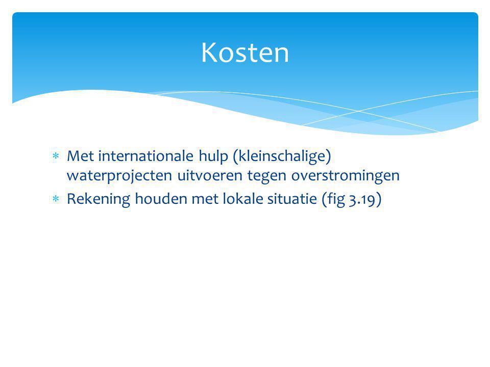 Kosten Met internationale hulp (kleinschalige) waterprojecten uitvoeren tegen overstromingen.
