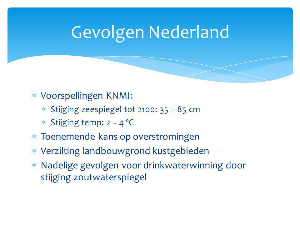 Gevolgen Nederland Voorspellingen KNMI: