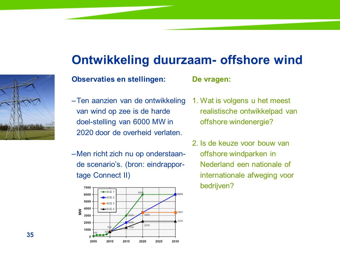 Ontwikkeling duurzaam- offshore wind
