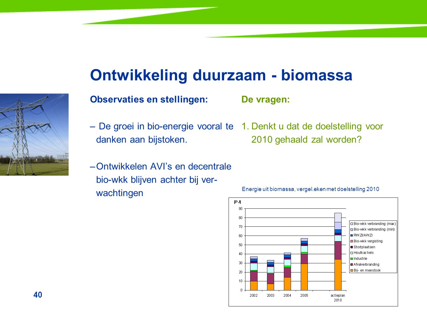 Ontwikkeling duurzaam - biomassa
