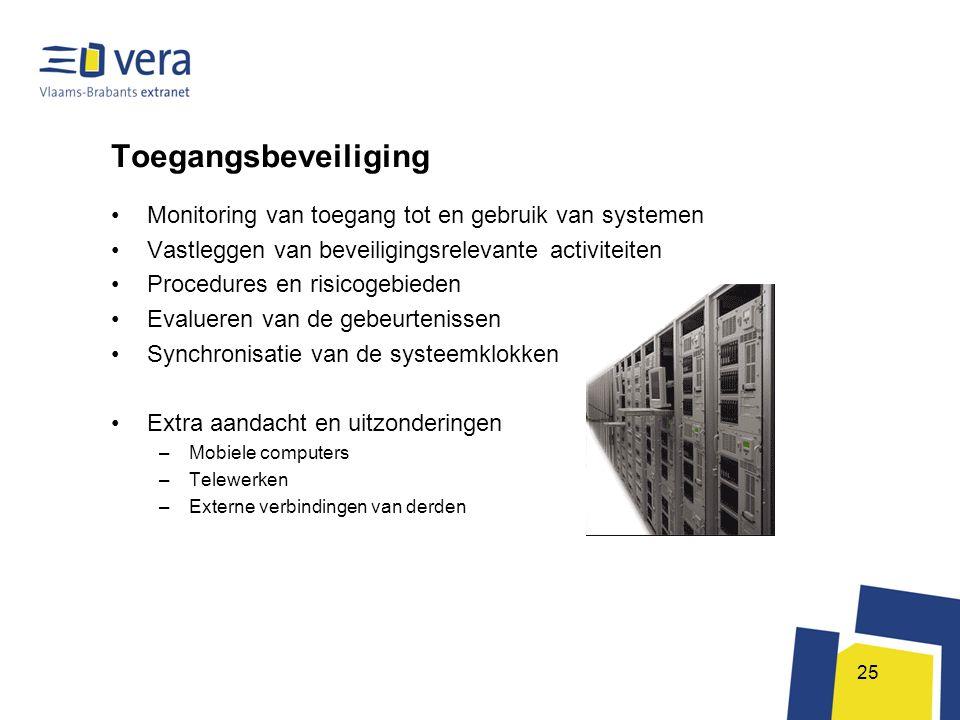 Toegangsbeveiliging Monitoring van toegang tot en gebruik van systemen