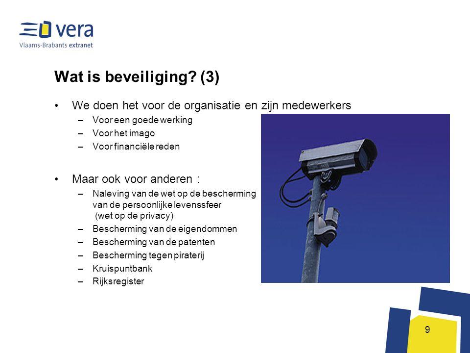 Wat is beveiliging (3) We doen het voor de organisatie en zijn medewerkers. Voor een goede werking.