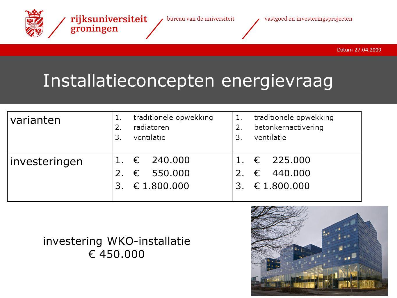 Installatieconcepten energievraag