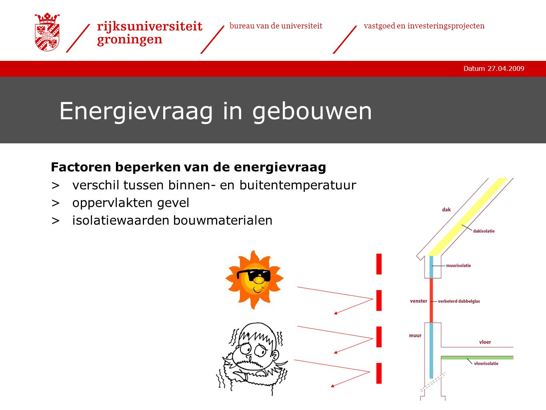 Energievraag in gebouwen