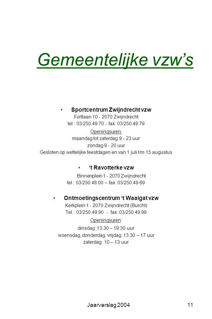Sportcentrum Zwijndrecht vzw Ontmoetingscentrum 't Waaigat vzw