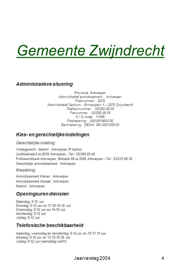 Gemeente Zwijndrecht Administratieve situering