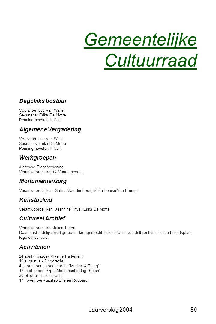 Gemeentelijke Cultuurraad