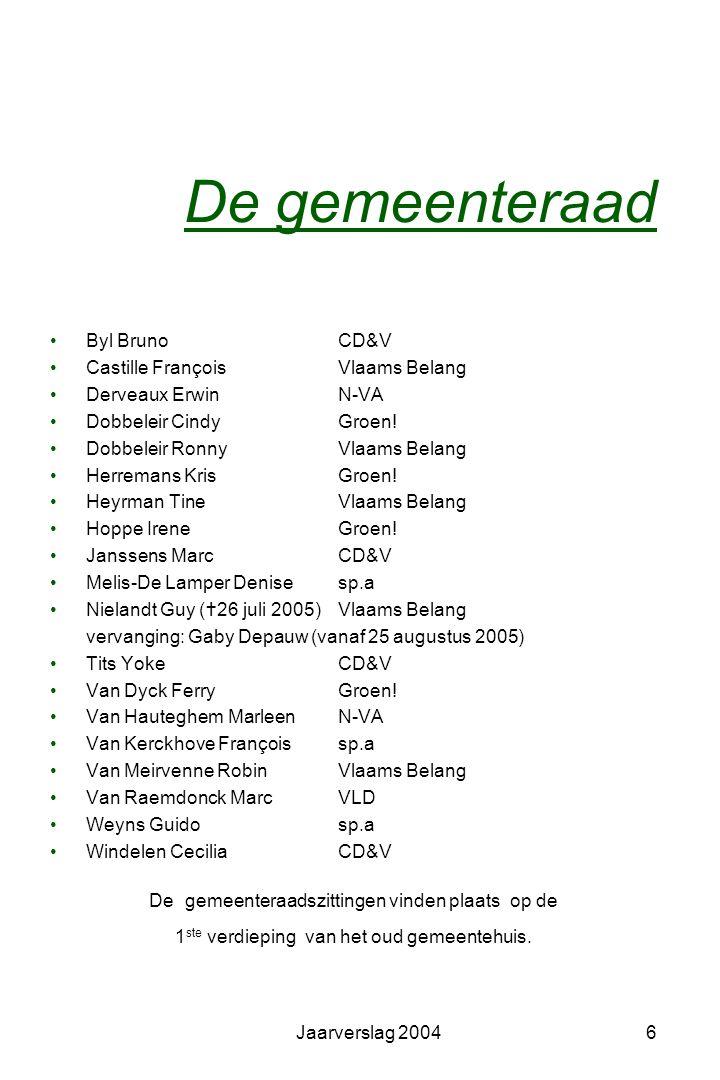 De gemeenteraad Byl Bruno CD&V Castille François Vlaams Belang