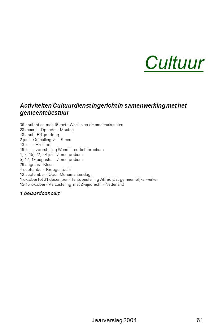 Cultuur Activiteiten Cultuurdienst ingericht in samenwerking met het gemeentebestuur. 30 april tot en met 16 mei - Week van de amateurkunsten.