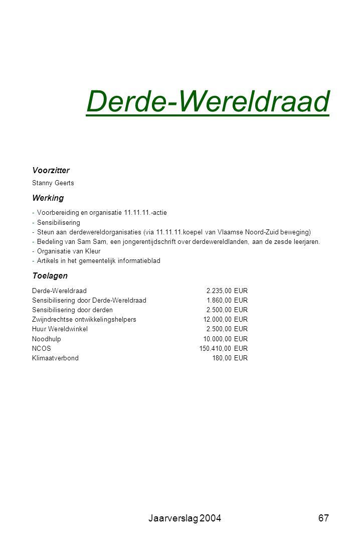 Derde-Wereldraad Jaarverslag 2004 Voorzitter Werking Toelagen