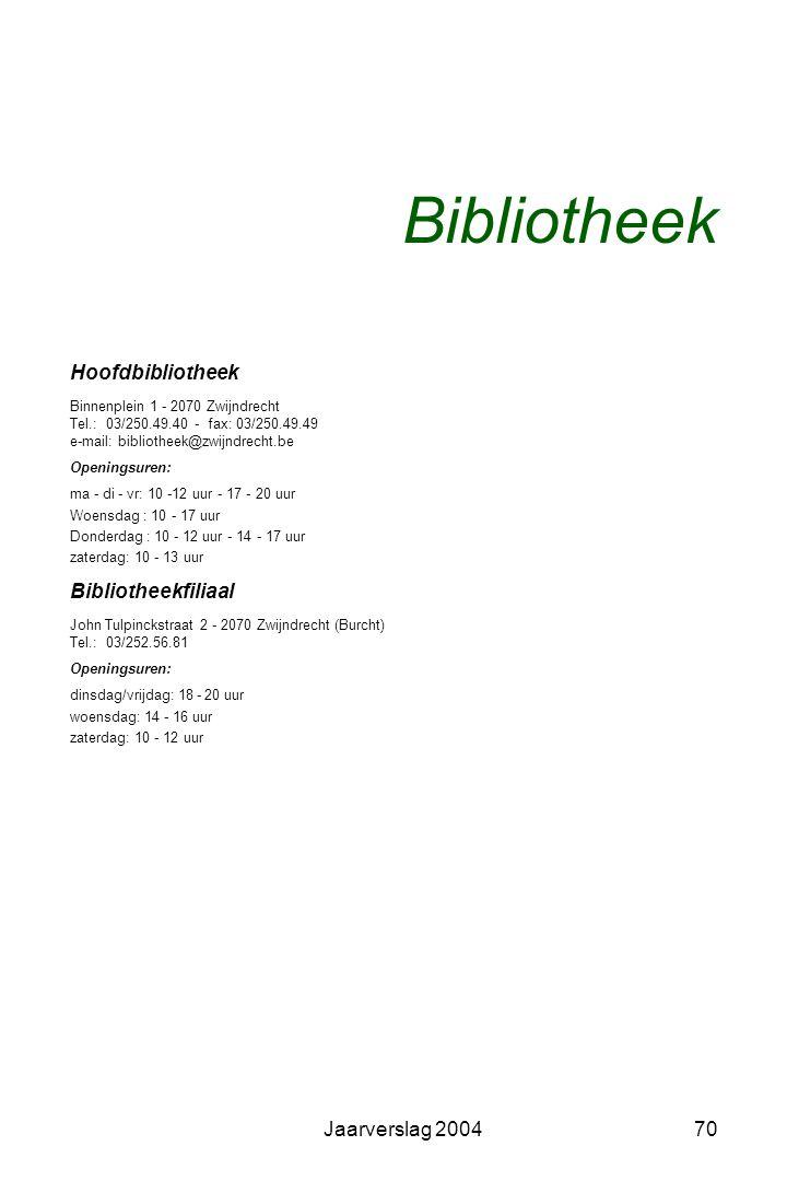 Bibliotheek Hoofdbibliotheek Bibliotheekfiliaal Jaarverslag 2004