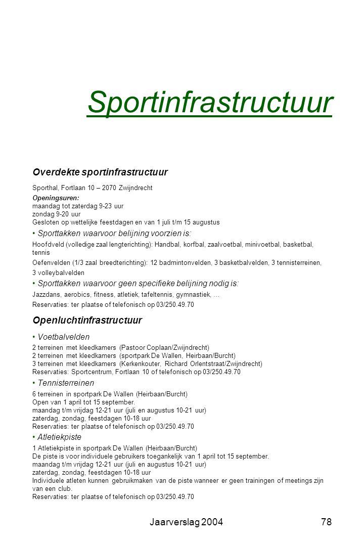 Sportinfrastructuur Overdekte sportinfrastructuur