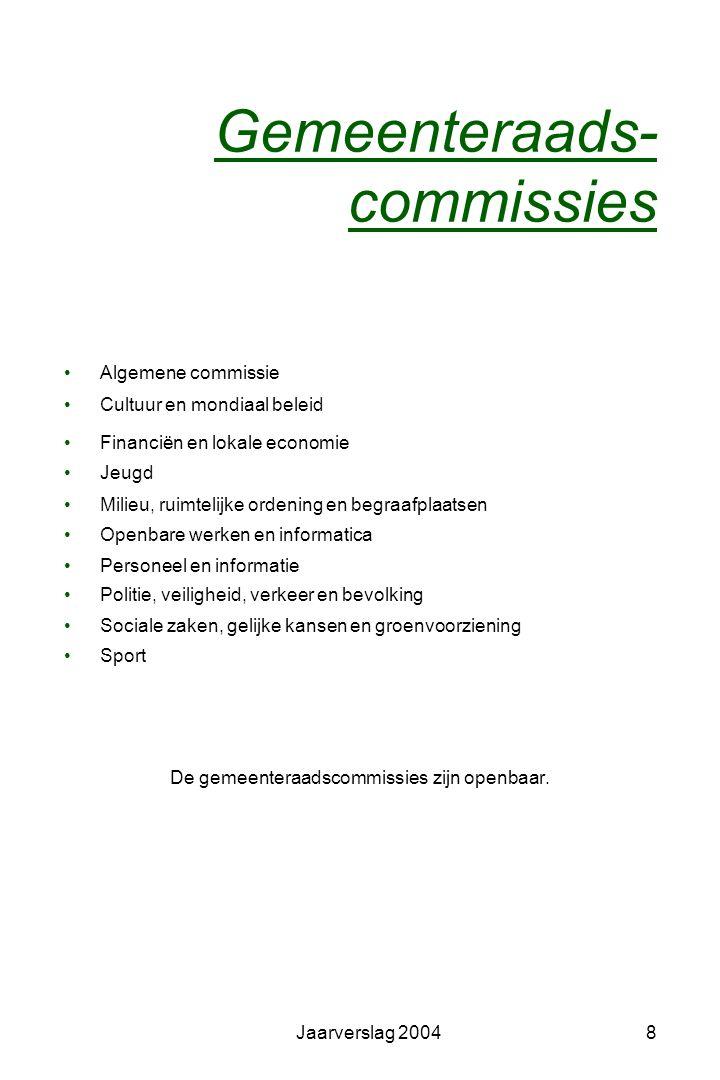 Gemeenteraads- commissies