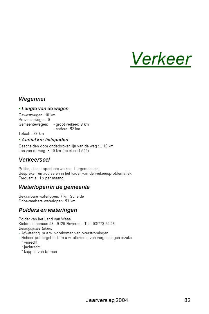 Verkeer Wegennet Verkeerscel Waterlopen in de gemeente