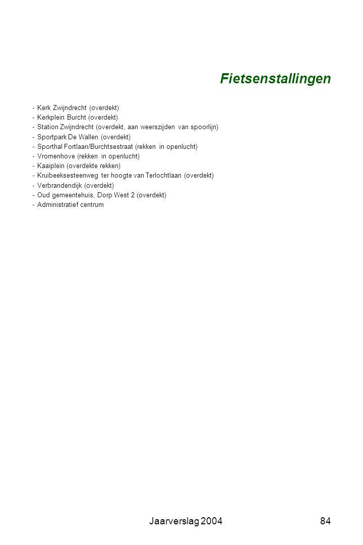 Fietsenstallingen Jaarverslag 2004 Kerk Zwijndrecht (overdekt)