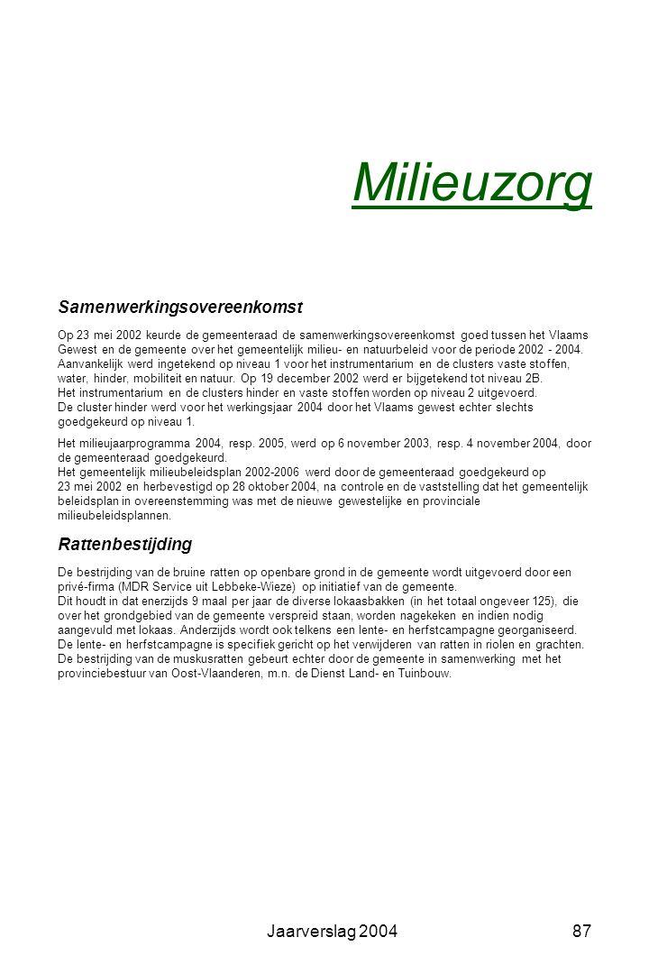 Milieuzorg Samenwerkingsovereenkomst Rattenbestijding Jaarverslag 2004