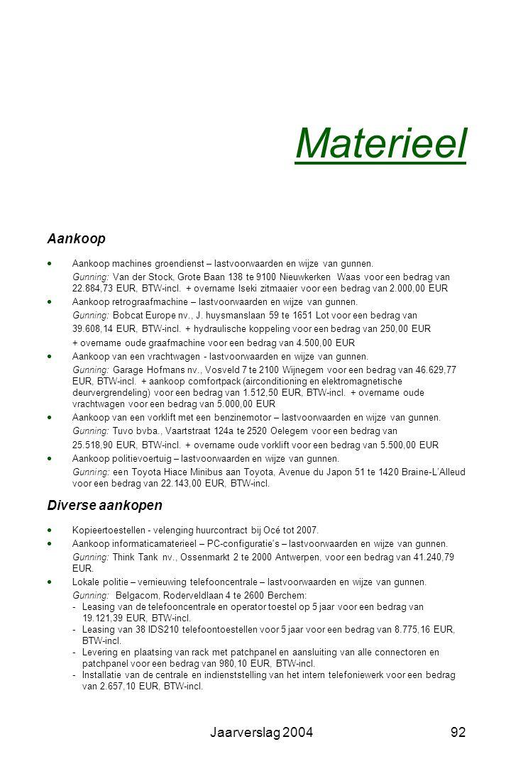 Materieel Aankoop Diverse aankopen Jaarverslag 2004