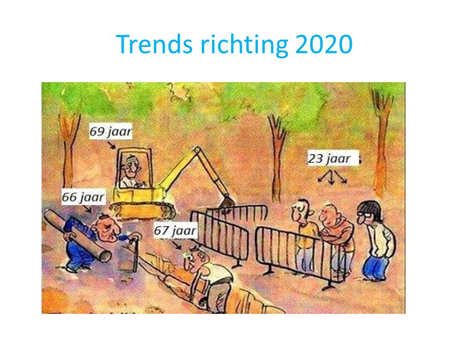 Trends richting 2020