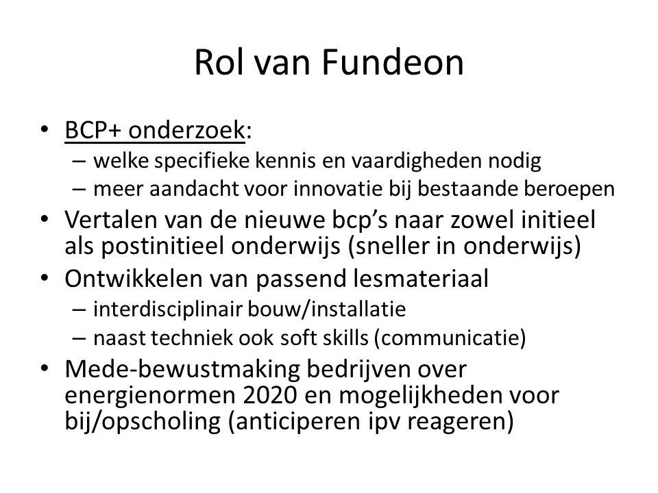 Rol van Fundeon BCP+ onderzoek: